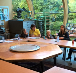 Kinderteam Koninklijke Visio test Plaswijckpark
